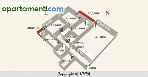 Четиристаен апартамент, София, Сердика