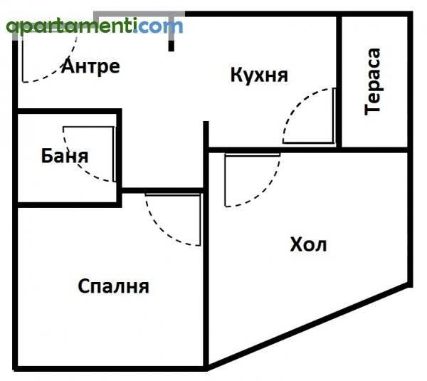 Двустаен апартамент, София, Витоша 1