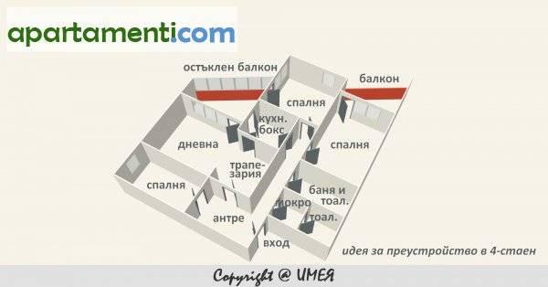 Тристаен апартамент, София, Зона Б5 2