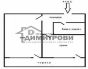 Снимка на имота Двустаен апартамент Варна Трошево   Продава имоти Варна